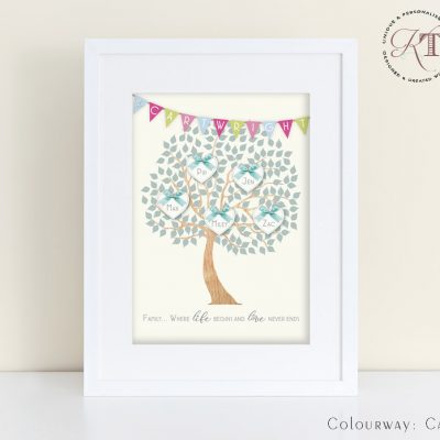 NEW-Family-Tree---Candy